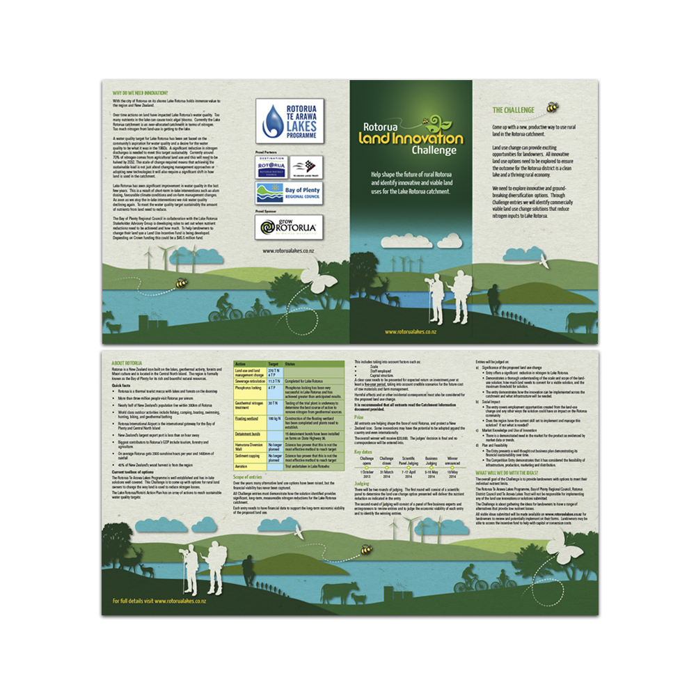 Redspot print design - Rotorua Land Innovation Challenge